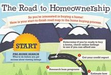 Mortgage info