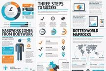 Worlds Most Awesome Infographics / High quality and stunning infographics from all over the world.