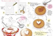 Recipe Illustrations / The new visual feast of cooking