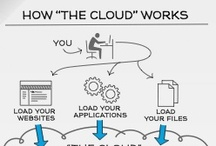#Cloud #computing #infographics / by Druvision