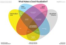 Infographics, good and bad examples