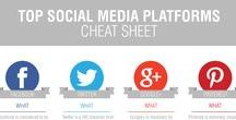 Social Media / Social Media Strategy Information  #socialmediamarketing #socialmediastrategy #digitalmarketing #socialmedia #SCS2846