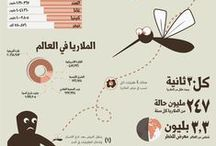 Infographics / All good useful Infographics for your knowledge .. ENJOY + PIN IT / by Don Raed
