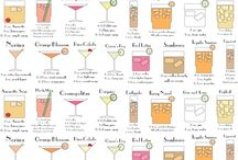 Drinks / With alcohol and without alcohol