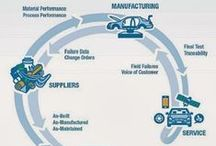 eQMS / Replacing Paper-based Quality Management Systems with Automated Quality Management Software Systems Dramatically Improves a Company's Ability to Comply with FDA Regulations and ISO Quality Standards -  http://www.mastercontrol.com/quality-management-software/?source=sm-all