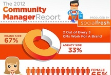 Social Infographics and Stats / by Social Fresh