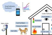Home Automation / Home Automation, X10