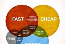 Infographics / SEO