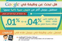انفوجرافيك / انفوجرافيك بالعربي  #Arabic #infographic