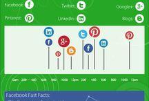 Social Media / Pins about Social Media