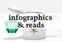 Infographics + Reads / Health, nutrition & well-being infographics + articles worth the read!