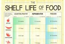 Food Facts & Hacks