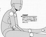 ✏ Study: Body
