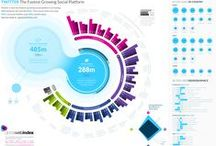 Publicis Knows Infographics / Helpful infographics usually regarding social media and advertising