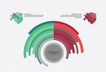 Infography | Infografía / Diseño de infografías