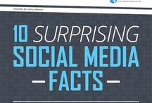 Social Media Infographics / Social Media, Web-marketing tips and suggestions