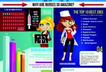 Nursing Infographics