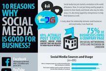 SMM Infografiki
