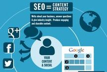 Infographs / Tech, social media and blog related infographics and sites / by Chris Serafin