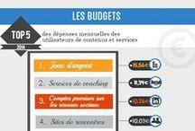 I n f o g r a p h i e s FR / #infographie #infographics #ecommerce #seo