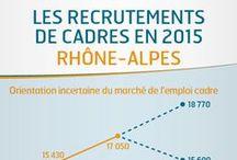 Fiches Régions 2015 / Vous trouverez les infographies sur les chiffres clés du marché de l'emploi cadre dans les différentes régions de France