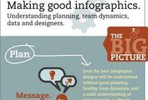 Infographics tips / Dicas sobre infográficos | Infographics tips