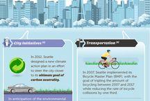 PUBLIC+smart+city
