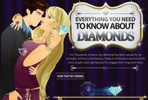 Diamanty / důležité a zajímavé informace týkající se diamanty. Prohlubte si svoje diamantové znalosti zábavnou formou s obrázky.