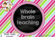 Pédagogie-Whole brain teaching (power teaching) / Le power teaching comme outil d'ancrage et de motivation auprès de vos élèves.