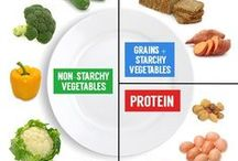 Nutrition Guide / Nutritional diets you should follow. @beglamrs