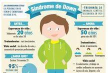⚡  Infografías / Infografías sobre enfermedades, síndromes, trastornos y mucha información para mantenernos al día y estar siempre actualizados.