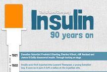 Insulin / Insulin & Diabetes. Visit us at diabetesincontrol.com!