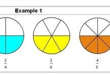 Fractions/Decimals