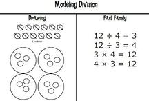 Multiply/Divide