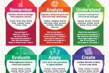6 Keys to Critical Thinking