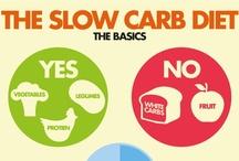 4HB - Slow Carb Recipes