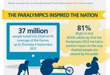 Inclusive Sports and Physical Education