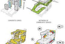 Archi Diagrams
