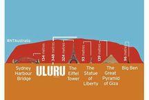Australia - Infographs / Info-graphs on all thing Australian. #australia, #spiritofaustralia, #infographs