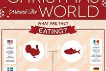 Christmas - Around the World / What happens around the rest of the world at Christmas