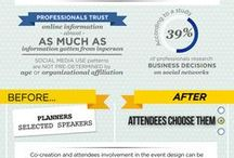 Event Marketing / Technology innovations that help brands activate their event marketing.