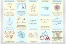 Math Gems