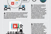 """Szkolenie """"Cyfrowy piórnik nauczyciela"""" / Materiały ze szkolenia i znalezione w sieci."""