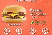 Counting Calories / The Health Science Journal examines just how much exercise is needed to offset your favorite food.