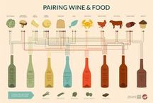 Food and Wine / There's no better combination than great #wine served alongside an appropriate dish, here are just a few #FoodMatching ideas...