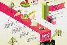 Coffee Grow Infographics / A selection of infographics that illustrate the first steps of growing the coffee bean to a plant and then the processes that take place in order to transform the berries to a drinkable coffee beverage.