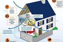 Soluzione CTA/STA / #Murprotec #CTA (Centrale di trattamento dell'aria) è un sistema di #ventilazione che rimuove tutto ciò che può influenzare negativamente la qualità dell'aria della #casa.  #STA è la soluzione ideale per purificare l'#aria all'interno di ambienti di piccole/medie dimensioni (25m² massimo) della #casa.