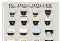 Coffee Names Infographics / Get to know the different names of coffees that are used every day in the coffee selling points. Check out these gorgeous visual representations of different drinks.