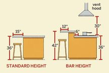 House Remodel/building facts