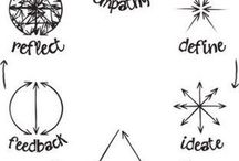 Innovate / Inspiration for Year 9, 10, 11, 12, 13 DVC (NCEA Level 1, 2 and 3 Graphics)